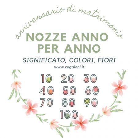 Significato, colore, fiori per ogni anno di anniversario di matrimonio